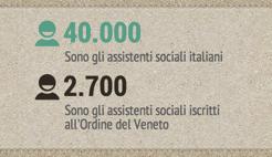 Assistenti sociali in Veneto