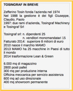 I numeri di Tosingraf
