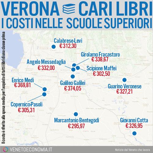 scuole-Verona