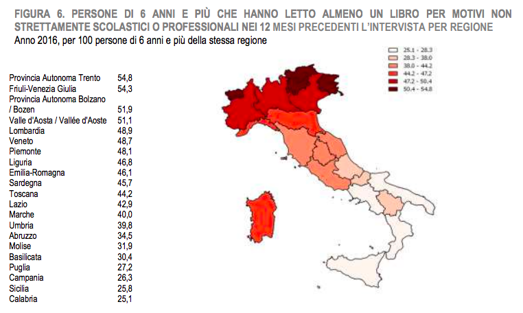 dati lettura italia 2016