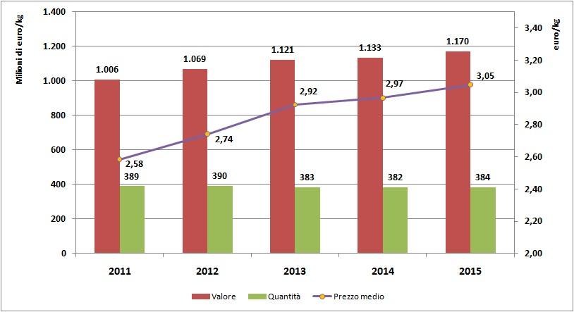 Export-vino-veneto-fermo2011-15