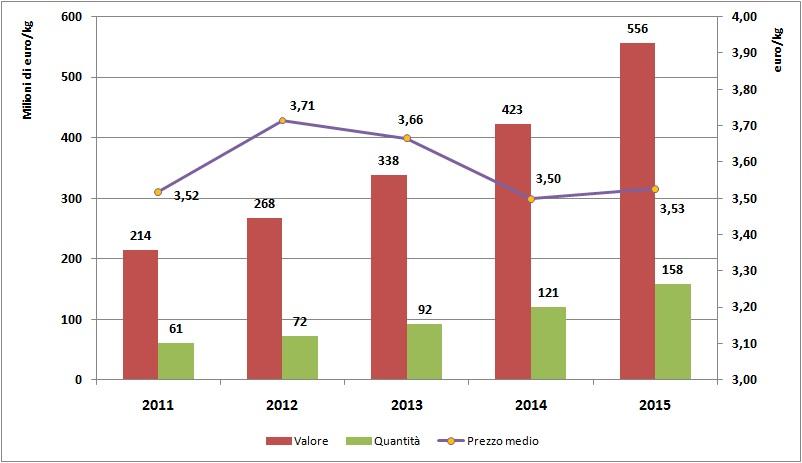 Export-vino-veneto-spumanti2011-15