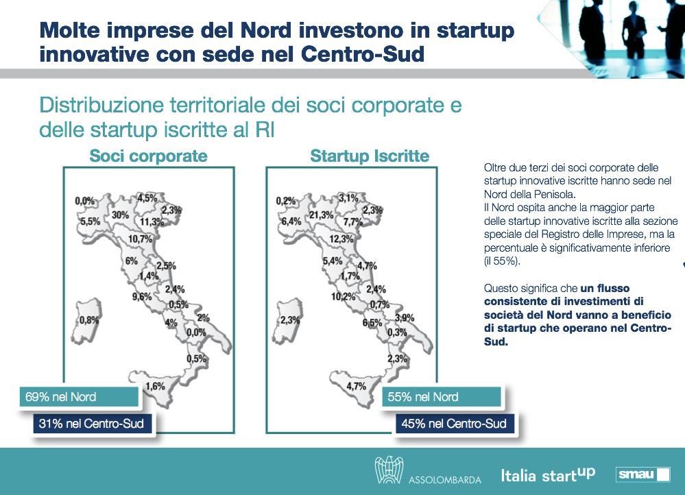 startup-distribuzione-italia