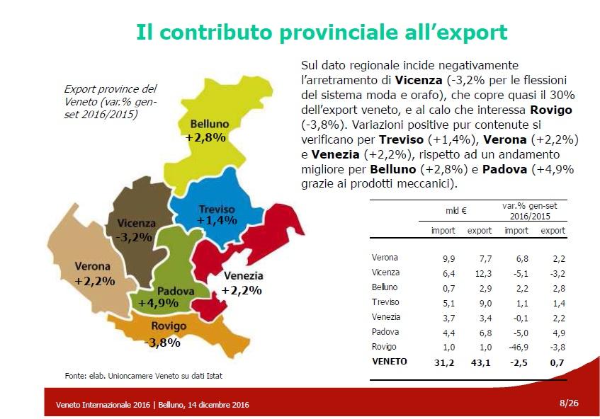 2016-12-14_dati-provinciali